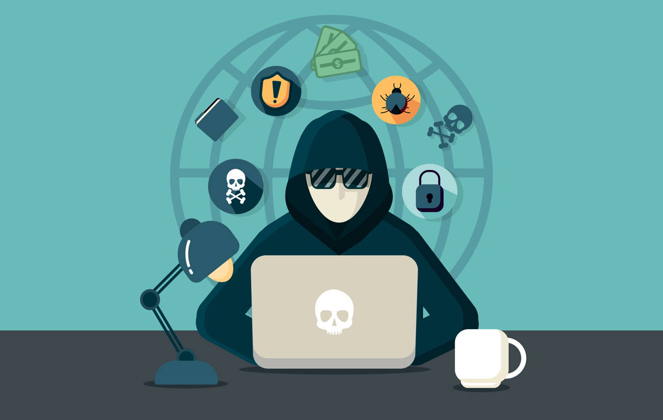 Malware Prevention Techniques that can Protect You From Phishing Threats
