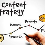How to Build Health Content Strategy for Universal Literacy?